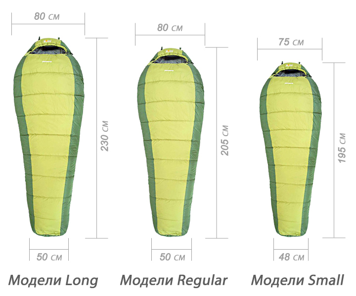 sleepingbags_sizes.jpg